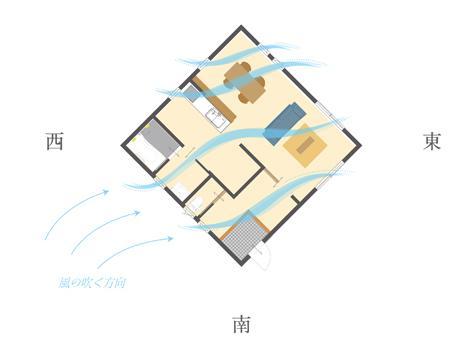 美濃加茂で新築、注文住宅の風の向き